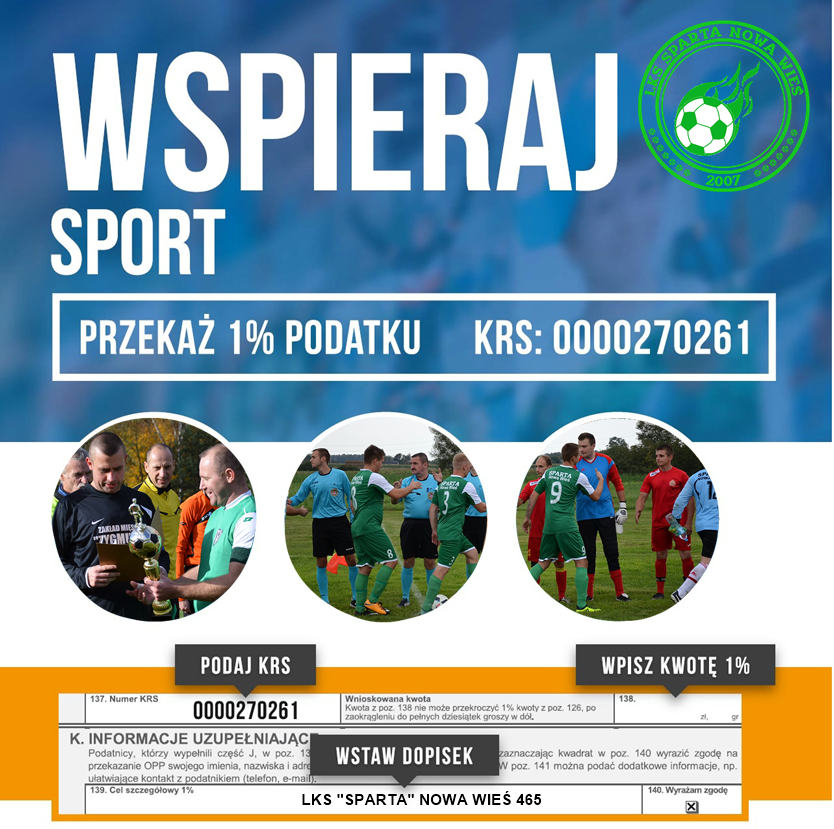Read more about the article Wspieraj sport